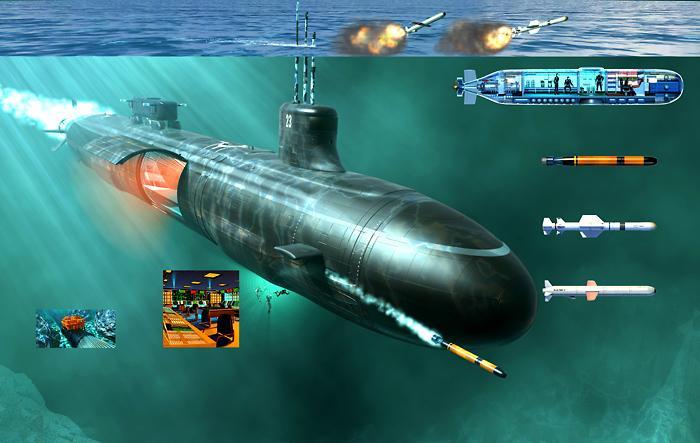 си вульф подводная лодка